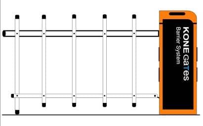 راهبند فنس دار