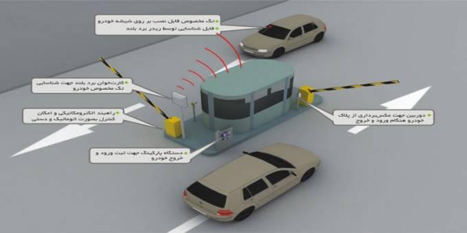 سیستم مدیریت تردد پارکینگ با تگ