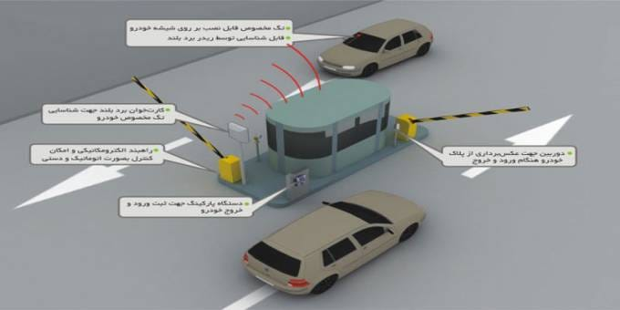 مدیریت کنترل تردد پارکینگ