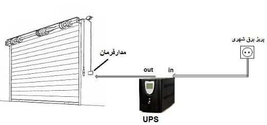 نصب ups روی کرکره برقی
