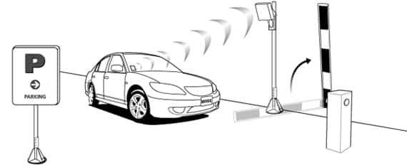 سیستم کنترل تردد هوشمند پارکینگ مبتنی بر ریدر برد بلند